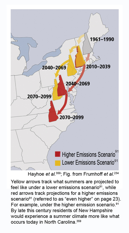 Source: USGCRP 2009